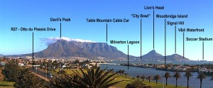 Cape Town Immigration