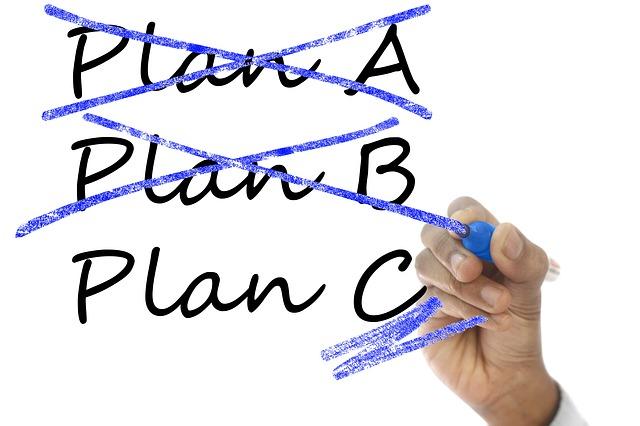 Business plan plan